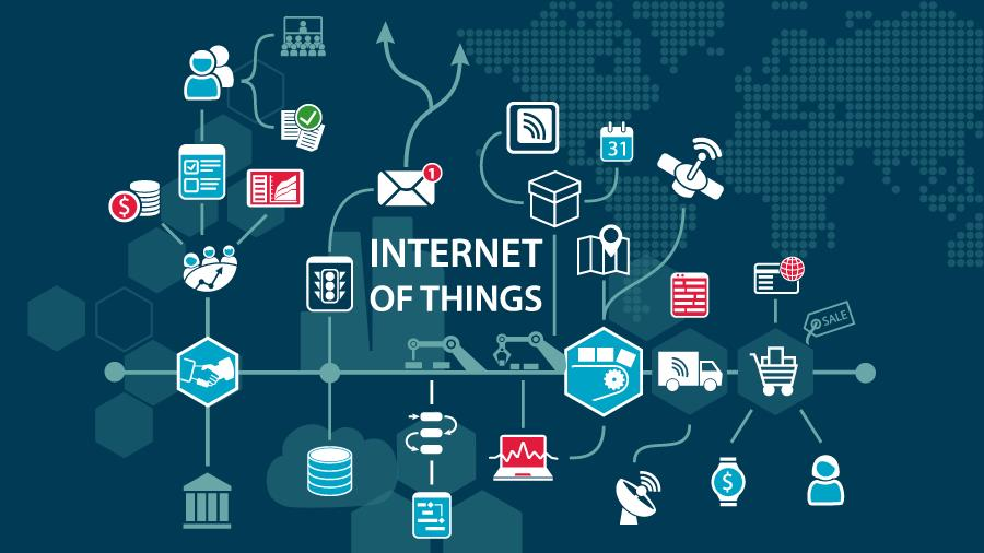 IoT analytics: Reaping value from IoT data